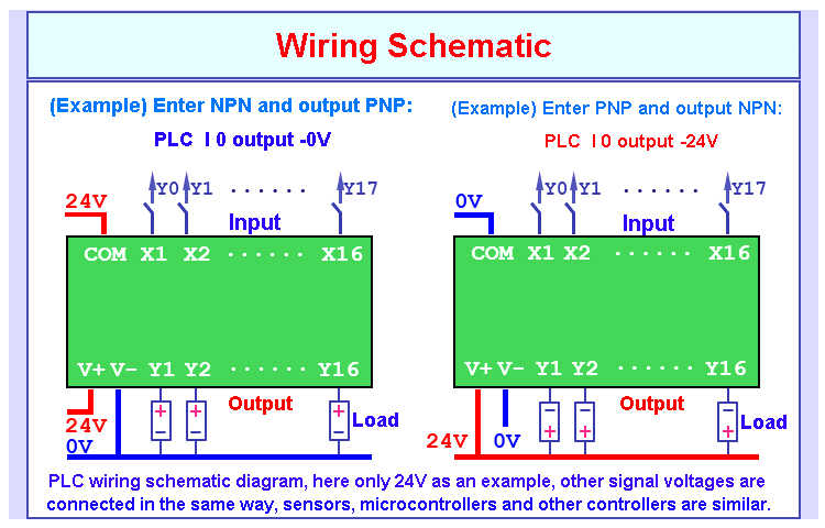 AL-ZARD電磁バルブコントローラmcu plc mosトランジスタアンプボード入力完全互換pnpまたはnpn出力3.3-24v