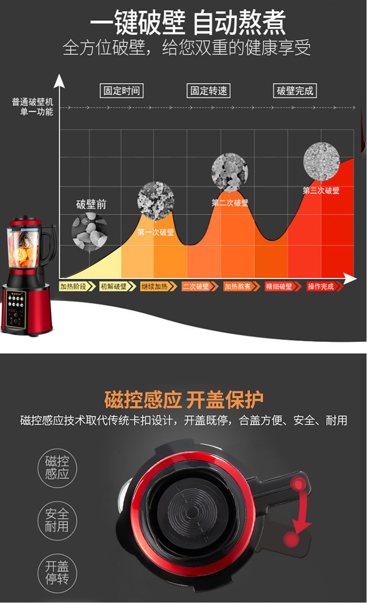 Blender Broken Wall Machine Automatic Heating Multi-function Household Full Nutrition Cooking Juice Mixer  Juicer 10