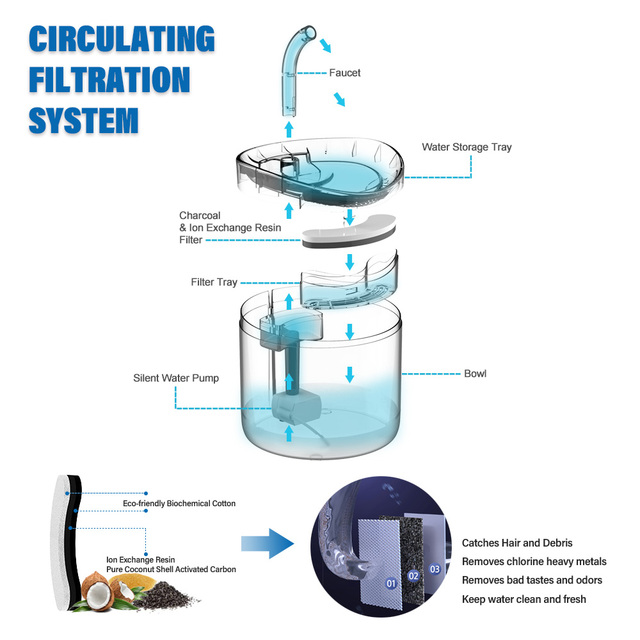 DownyPaws 2L Automatic Cat Water Fountain With Faucet Dog Water Dispenser Transparent Filter Drinker Pet Sensor Drinking Feeder 3