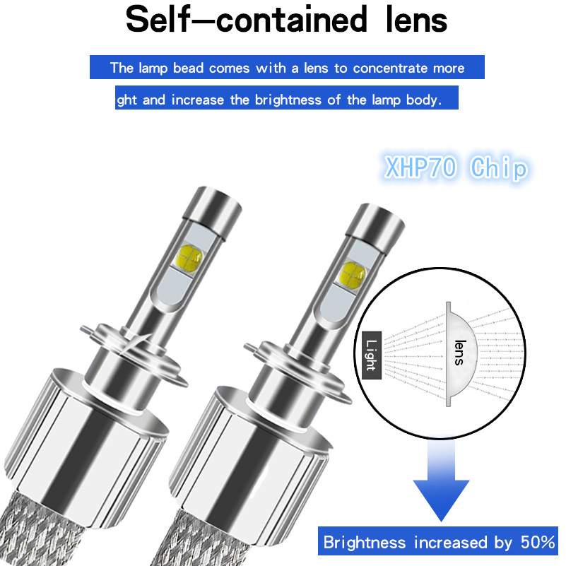 XHP70 H7 LED HB3 9005 Car Headlight Bulb 6000K 110W 13800LM LED H11 H4 H8 H9 HB4 HIR2 9004 H13 D2S car styling fog lamps 12V