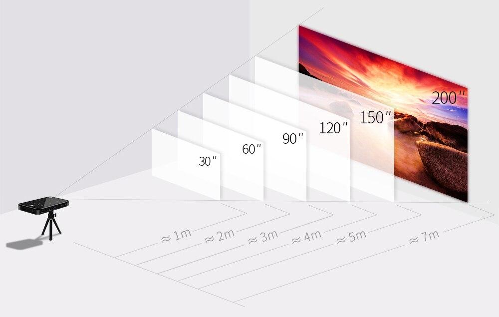 2 WZATCO P09 Android 9 mini projector