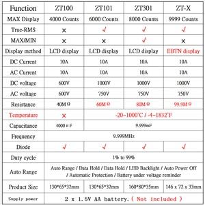 Image 2 - BSIDE Digital Multimeter 8000 High precision True RMS Auto Range Ammeter Voltmeter Smart Capacitor Temperature NCV Ohm Hz Tester