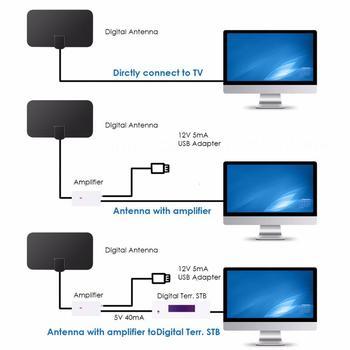 980 Miles HD TV Antennas Indoor Mini Digital Antenna Compatiblewith720p,1080i,1080p/ATSC 8