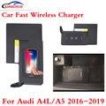 10 Вт QI автомобильное беспроводное зарядное устройство фото для Audi A4L/A5 2016 2017 2018 2019 чехол для быстрой зарядки пластина центральная консоль ко...