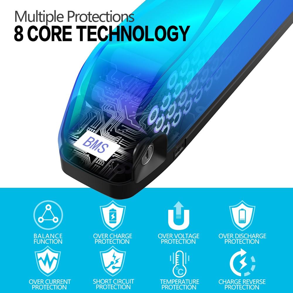 8 CORE TECHNOLOGY