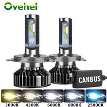 OVEHEL 110W 20000LM CSP 4300K 6000K 8000K 3000K 9005 9006 H3 H1 H8 H7 LED H4 H11 H9 Canbus Led Car Headlight Super Bright
