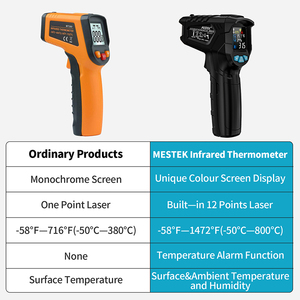 Image 2 - Digital Infrared Thermometer termometro infrarojo IR LCD Temperature Meter Non contact Laser Thermometers Pyrometer Hygrometer