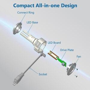 Image 4 - 2X Philips Ultinon Ätherisches G2 LED 6500K H1 12/24V 19W P 14,5 s Weit und in der nähe von licht Original lampe Super weiß licht 11258UE2X2