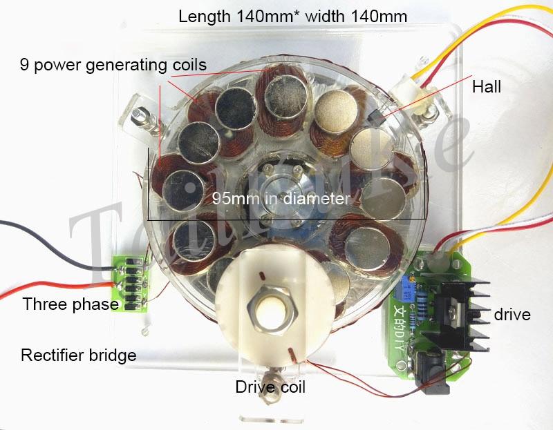 Coreless generator, brushless motor, disk generator, with, power, supply,Air Conditioner Fan motor