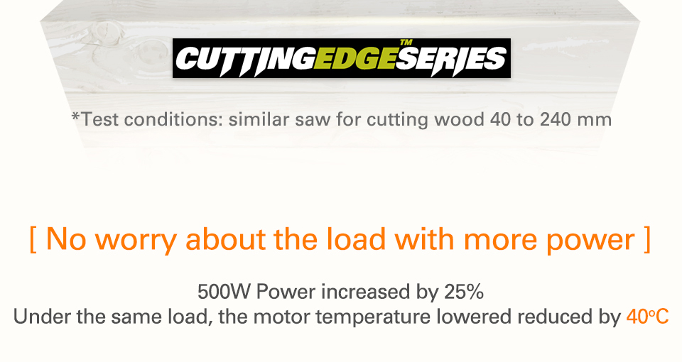 WORX Cutting EDGE SERIES