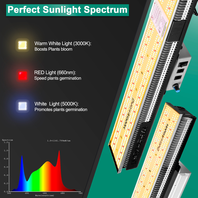 Newest Mars Hydro SP 3000 LED Grow Light Full Spectrum 2