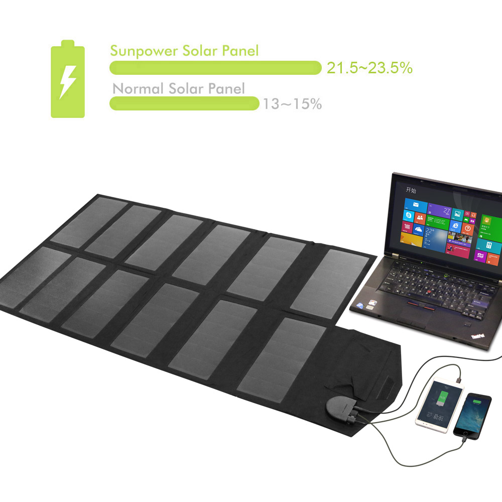 ALLPOWERS 80W Solar Charger 18V 12V Solar Panel Portable Solar Battery Charger for Mobile Phones Tablet Laptop 12V Car Battery