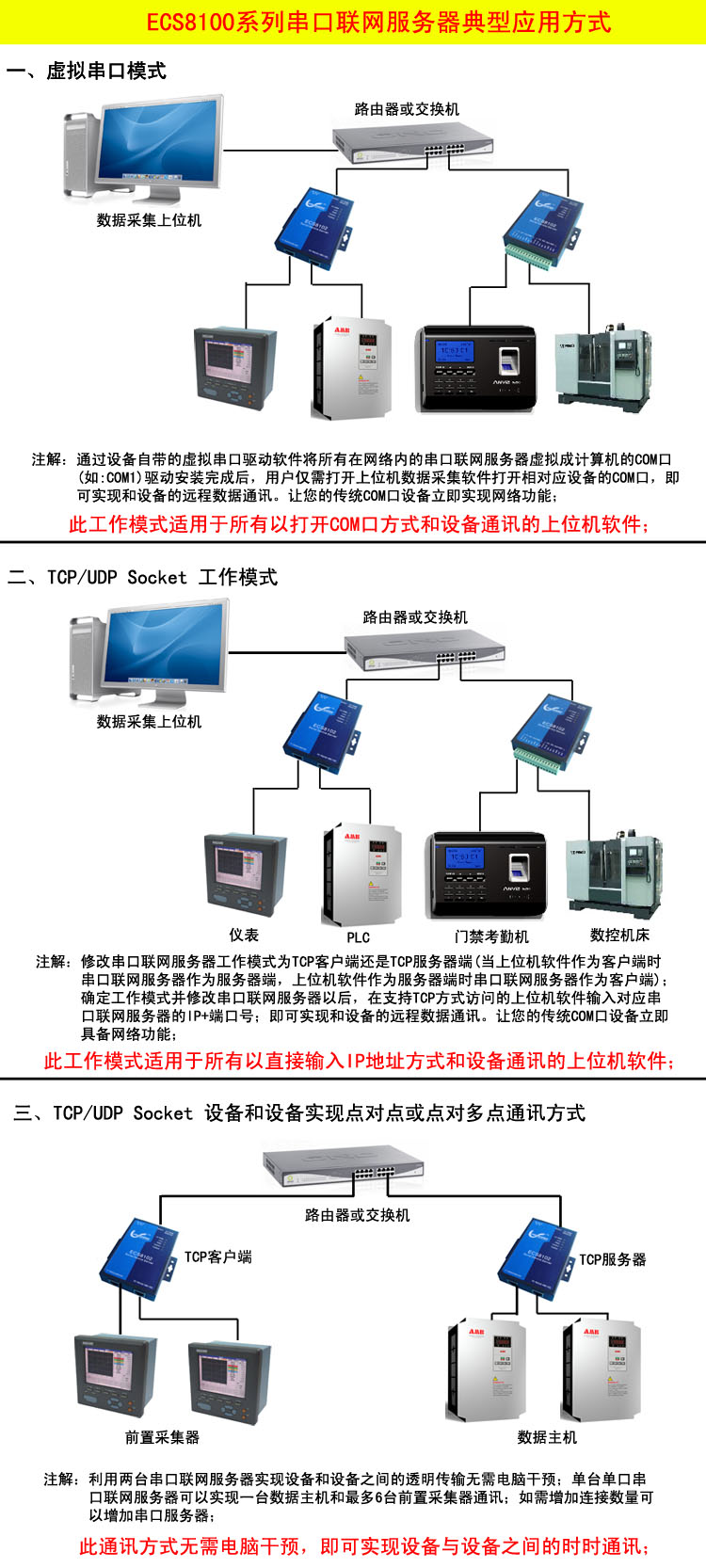ECS8104B 4 Porta RS485422 para Ethernet Servidor Serial