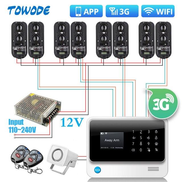 Towode G90B 3G GSM WIFI 100 metros con cable, perímetro, infrarrojos, sistema de barrera de haces duales por IR, sistema de alarma de seguridad para el hogar