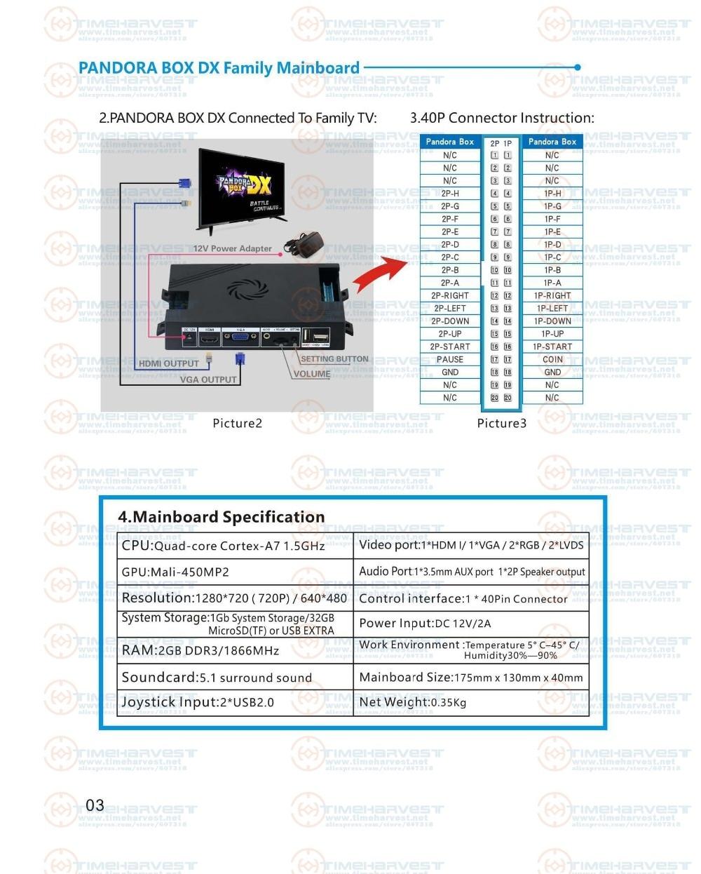 pbdx user manual 1.0_页面_04