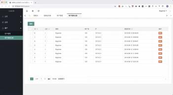 短网址分发系统 数据分析,可视化