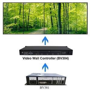 Image 5 - SZBITC دوران الفيديو تحكم دوران 90 180 270 360 درجة USB/HDMI/DVI/Audio 1080P معالج الفيديو مع جهاز التحكم عن بعد