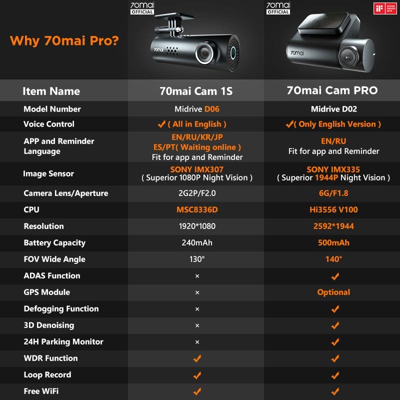 Chino//Inglés Versión Xiaomi 70Mai inteligente Wi-fi Cámara Inalámbrica 1080P HD Coche DVR