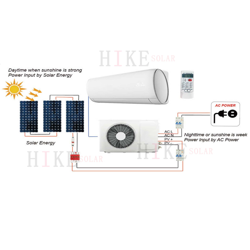 Hf4ac5184c78e4925876572a32182dc69a - Hikesolar 12000BTU 1.5HP ACDC Hybrid SOLAR POWERED or AC Powered AIR CONDITIONING aire acondicionado OF SOLAR AIR CONDITIONER