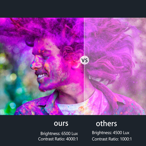Image 3 - Vivicine Proyector de cine en casa 2020 M20, opción de Android 1080, x 1920 9,0, Full HD, LED, vídeo Multimedia, 1080p