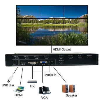 ISEEVY Video Wall Controller 3x3 HDMI DVI VGA USB Video Processor for 9 TV Splicing Display 1