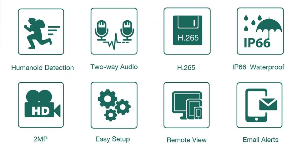 Onvif Audio Surveillance Last 2