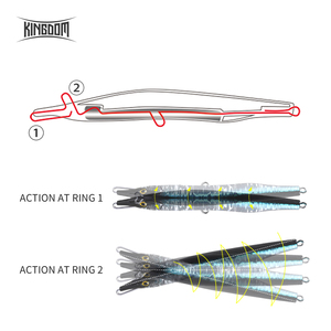 Image 4 - Kingdom 2019 Needle fish Pencil Fishing Lures 100mm 13g 135mm 32g Two Swim Action Hard Baits Sinking Lure stickbaits Wobblers