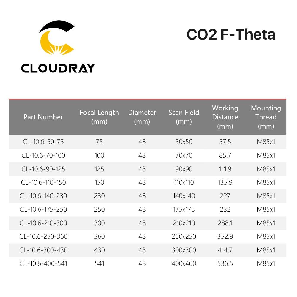 Image 5 - CO2 F theta Scan Lens Field Lens 10.6um 10600nm 50x50   600x600 FL63 650mm for YAG Optical CO2 Laser Marking Machine PartsLenses   -