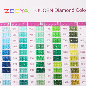Image 2 - ZOOYA 5D DIY diamond painting color chart square / round diamond embroidery DMC chart finished