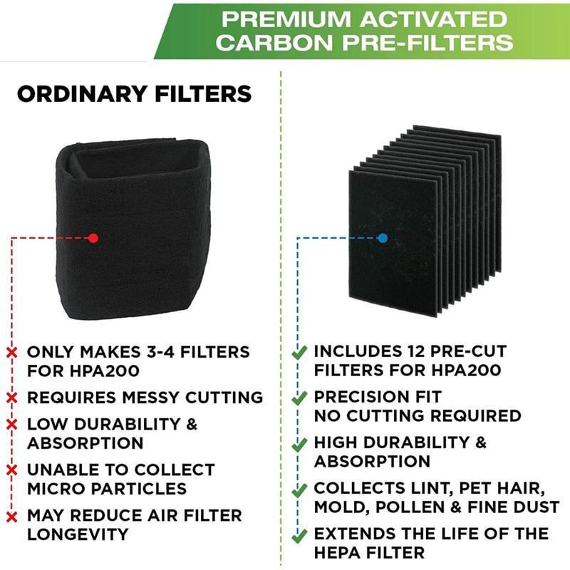 Peças de purificador de ar