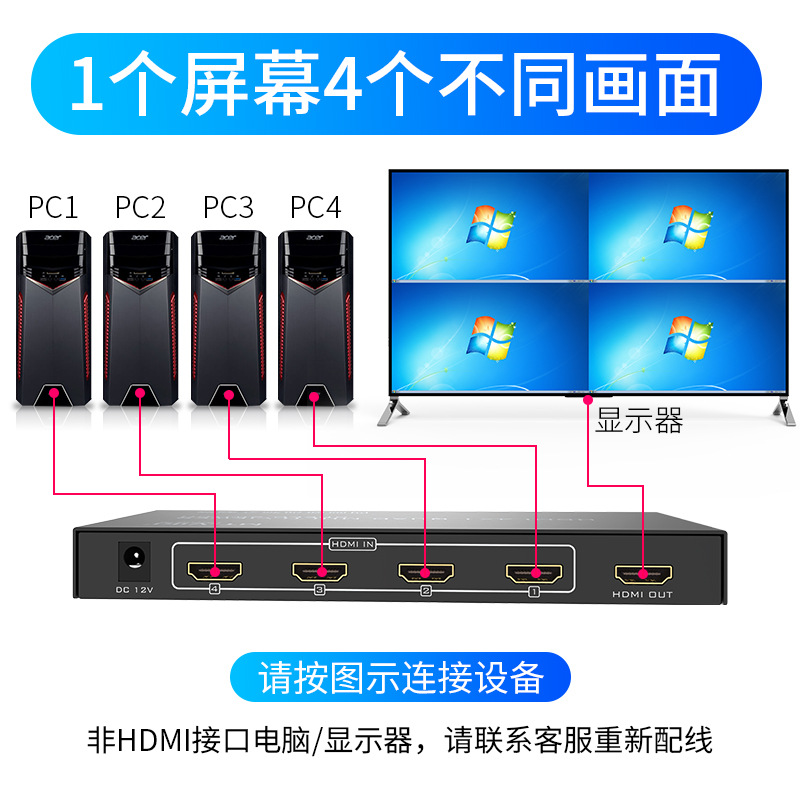 4 porte HDMI schermo splitter switcher 4-schermo di visualizzazione simultanea MT-SW041-B