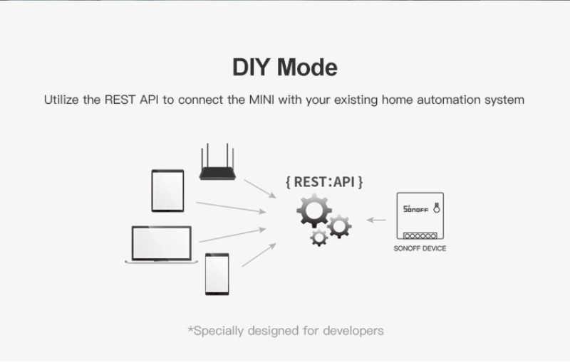 Itead Sonoff MINI DIY inteligentny przełącznik małe ciało pilot zdalnego sterowania przełącznik Wifi obsługuje zewnętrzny przełącznik przełącznik pracy z Alexa Google domu