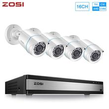 H.265 Dvr Security Surveillance
