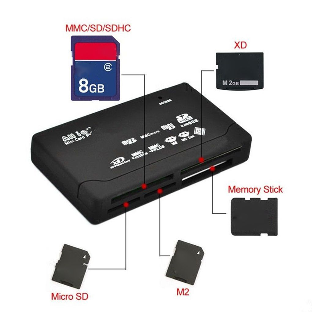 Mini Memory Cardreader All in One Card Reader USB 2.0 480Mbps Card Reader TF MS M2 XD CF Micro SD Carder Reader 3