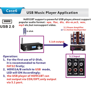Image 5 - HD915 HDMI 5.1CH o 디코더 블루투스 5.0 수신기 DAC DTS AC3 FLAC APE 4K x 2K HDMI HDMI 추출기 변환기 SPDIF ARC(EU P