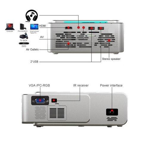 suporte usb hdmi 4k 1080p cinema home theater proyector beamer