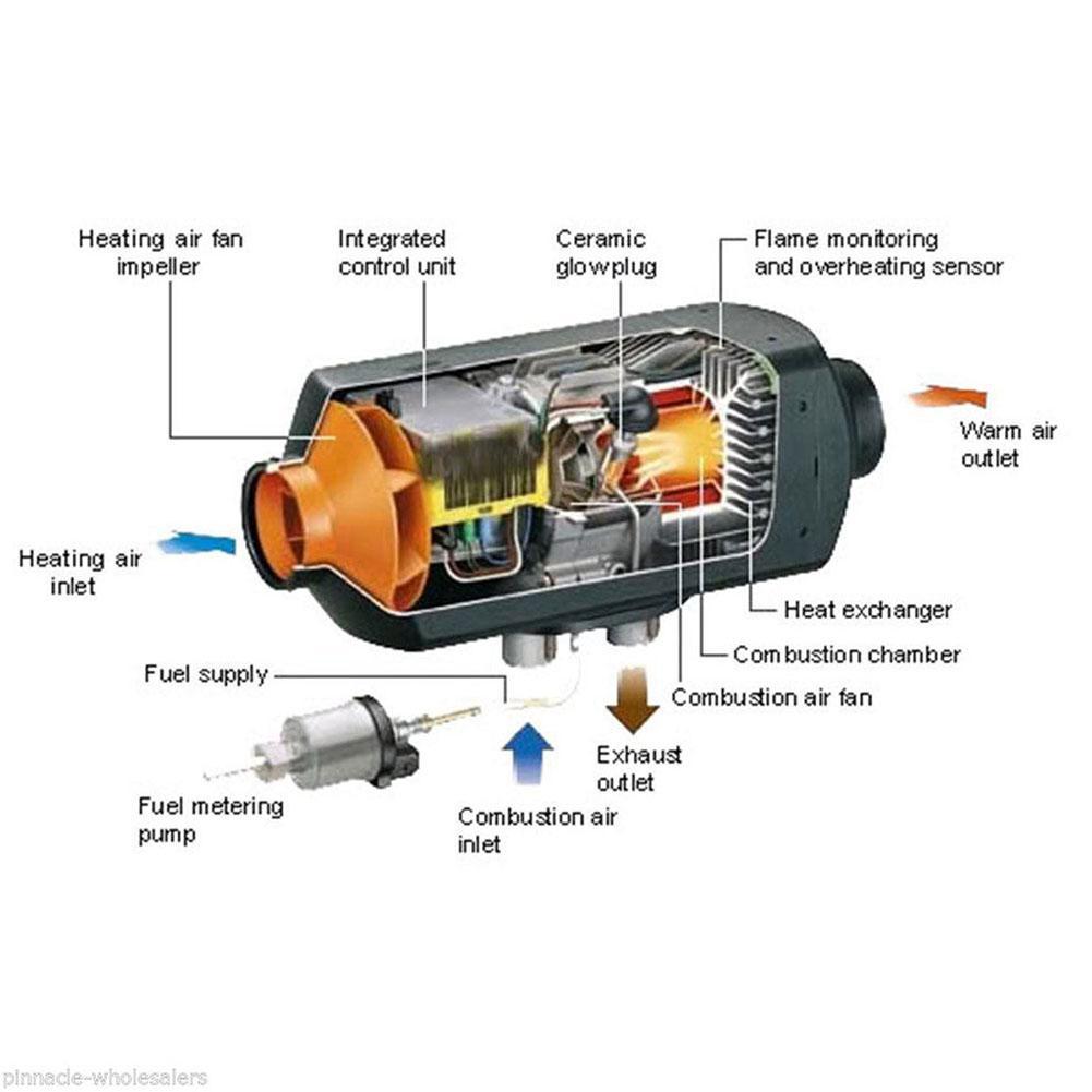 Calentador de aire Diesel 12v 5KW ventilador de calefacción calentador de coche limpieza de la nieve y descongelador de vidrio del coche con pantalla LCD + silenciador de Control remoto - 4