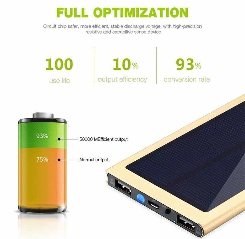30000mAh Banco de la energía Solar portátil batería LED resistente al agua cargador rápido de carga de batería externa para teléfono inteligente