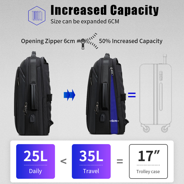BOPAI Men Backpack Expandable Weekend Travel Backpack Men Water Repellent Laptop Backpack Computer Back Pack Male Bagpack 2