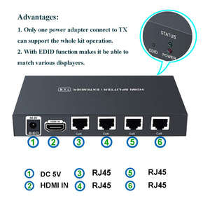 Image 4 - Super Quality 200ft 1x4 HDMI Splitter Extender 60m Over UTP RJ45 Cat5e Cat6 Cable Support HD 1080P 1 Transmitter To 4 Receivers