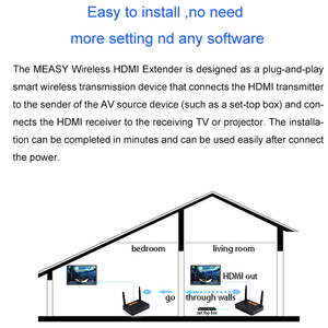 Image 5 - Measy FHD676 5.8GHz/2.4GHz Không Dây HD Bộ Mở Rộng Người Gửi Bộ Phát Full HD 1080P @ 60Hz 200M Truyền Video Âm Thanh Thu