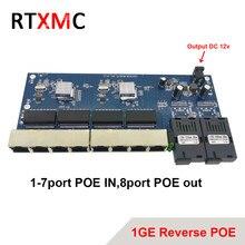 Odwrotny POE 2G8 RJ45 Gigabit włącznik Ethernet 2*1.25G port światłowodowy SC złącze 8*1000M płytka PCBA Fibra konwerter optyczny