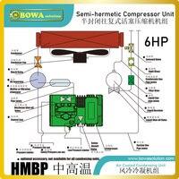 A unidade de condensação de refrigeração a ar 6hp com o compressor semi-hermético de hmbp está trabalhando como motores refrigerando para vários controles de temperatura
