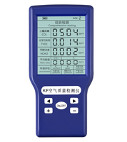Multifunctional Professional Carbon Dioxide Air Quality Monitor Mini Protable CO2 ppm Meters Gas Analyzer Detector