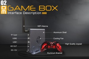 Image 3 - 4K HDMI TV Gaming Edition Host 3D Video Game Console Machine Build In 2000 Free Game with WIFI Support All Game Emulator 10000+