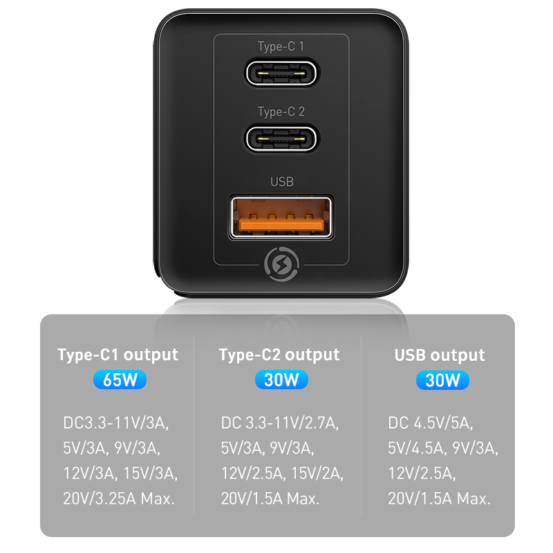 Baseus GAN 65W USB C Charger Quick Charge 4.0 3.0 QC4.0 QC PD3.0 PD USB-C Type C Fast USB Charger For Macbook Pro iPhone Samsung 4