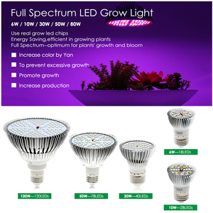 Image 2 - LED Grow Light Full Spectrum 10W 30W 50W 80W E27 LED Growing Bulb for Indoor Hydroponics Flowers Plants LED Growth Lamp