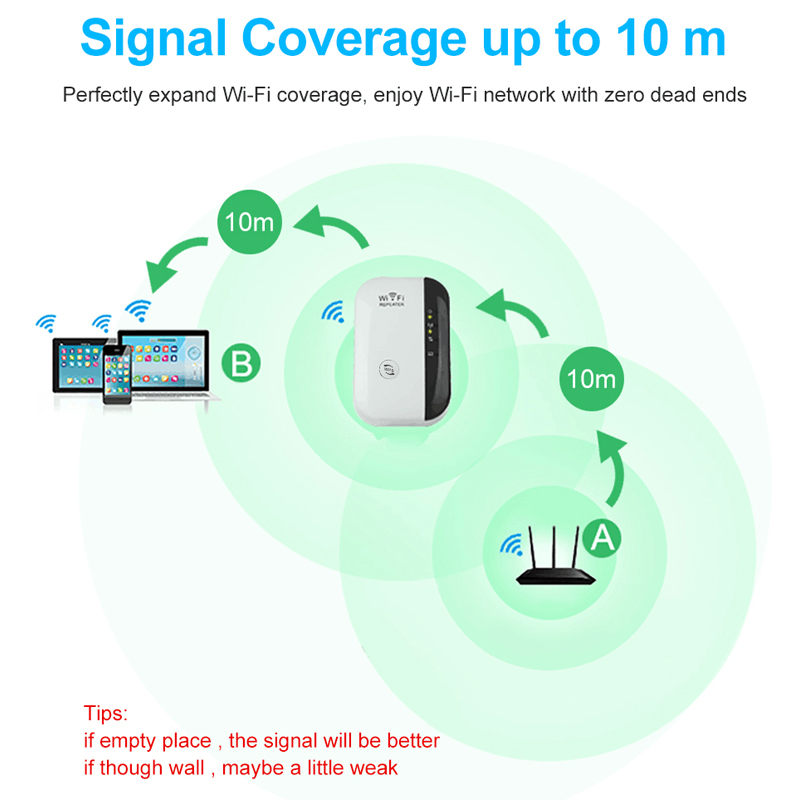 300Mbps Wireless WiFi Repeater with Quick WPS Setup Supports Standard AP Mode 2
