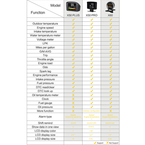 Image 2 - AUTOOL pantalla HUD X60 X50 Pro para coche, detección de fallos, indicador de presión de combustible, voltímetro, Temperatu