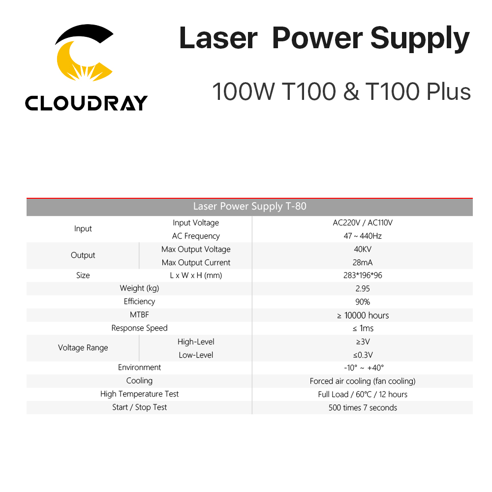 """""""Cloudray"""" 80W – 100W CO2 lazerio energijos tiekimo šaltinis - Medienos apdirbimo mašinų dalys - Nuotrauka 5"""